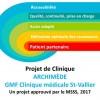ARCHIMÈDE, GMF clinique médicale St-Vallier
